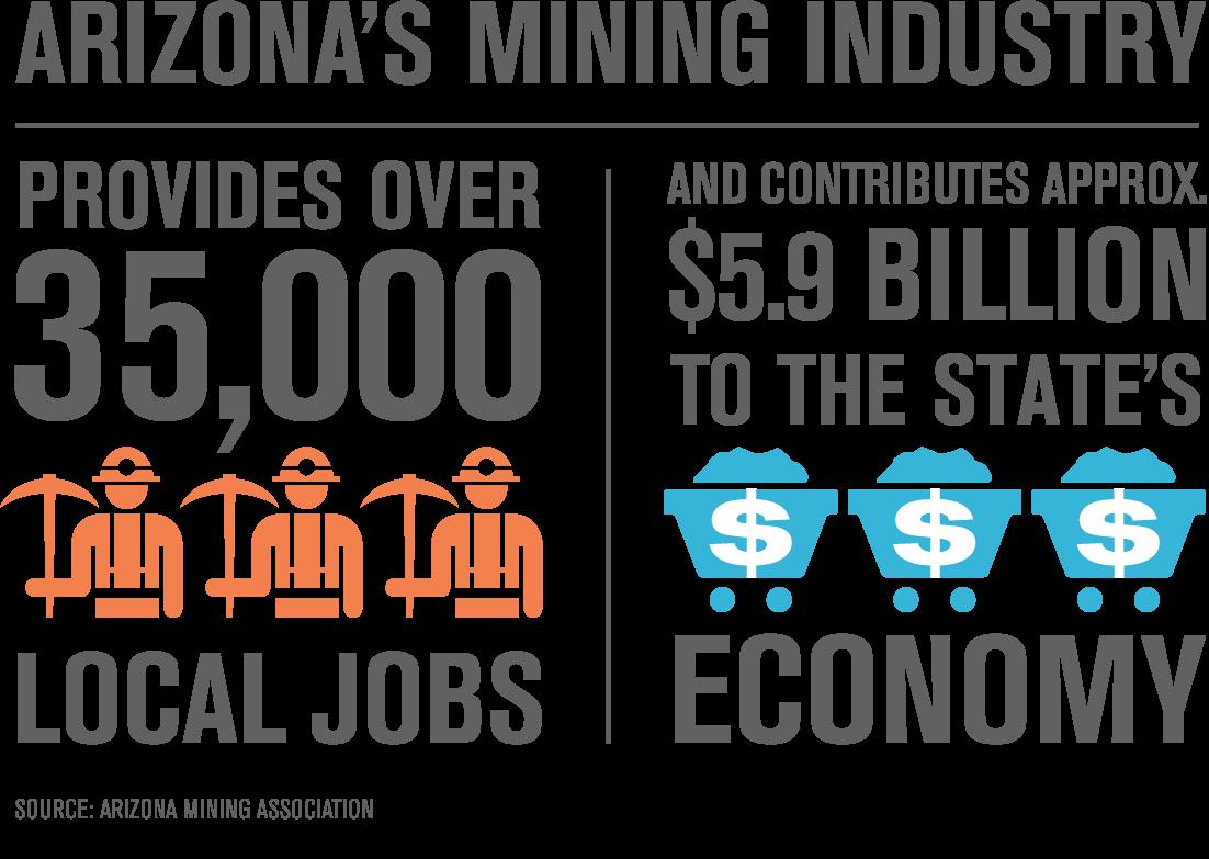 AZ Mining Industry (2018).png